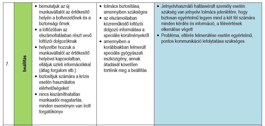 Megfelelő-e a fogyatékossági csoport cukorbetegség és magas vérnyomás esetén)