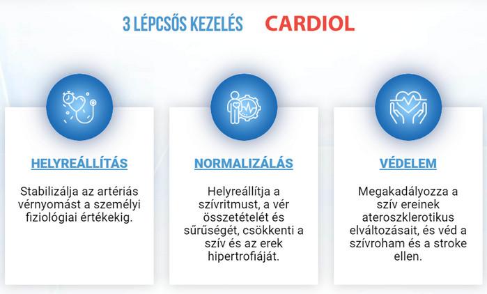 magas vérnyomás támadása mint eltávolítása
