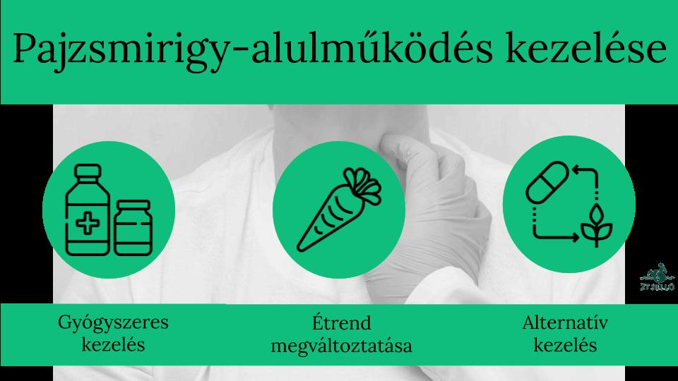 Leggyakoribb pajzsmirigy rendellenességek - Budai Egészségközpont - Éreformalo.huőség.