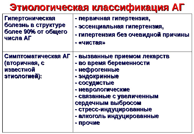 ramipril magas vérnyomás)