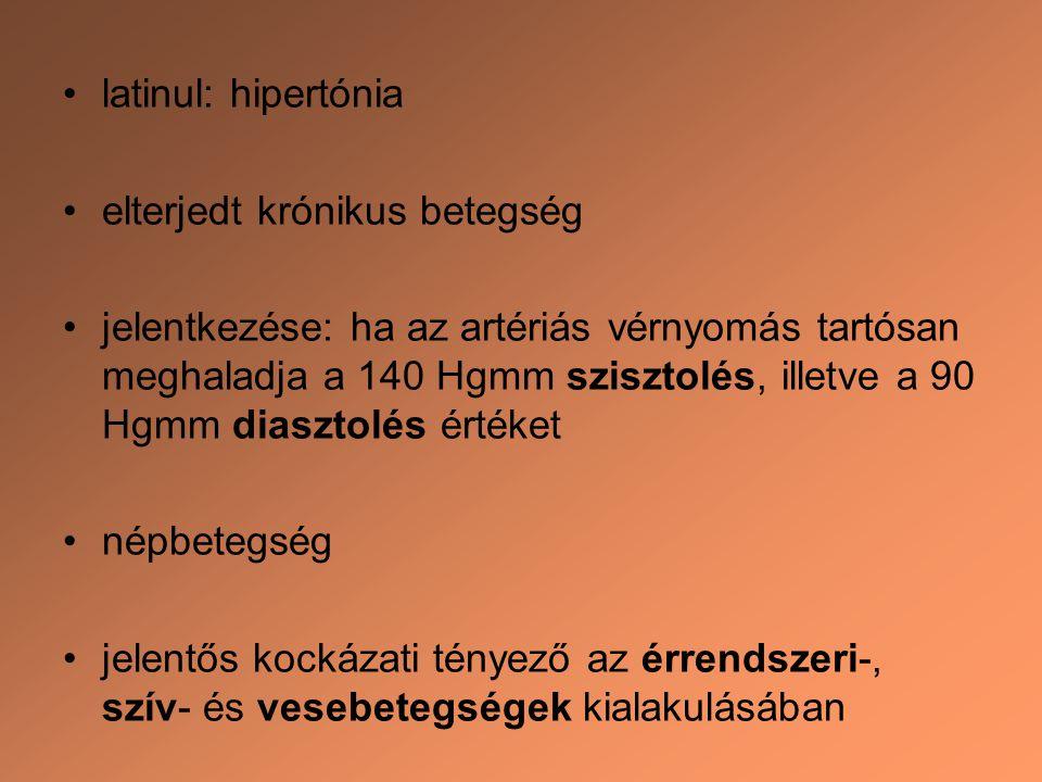hipertóniát okozó tényezők)