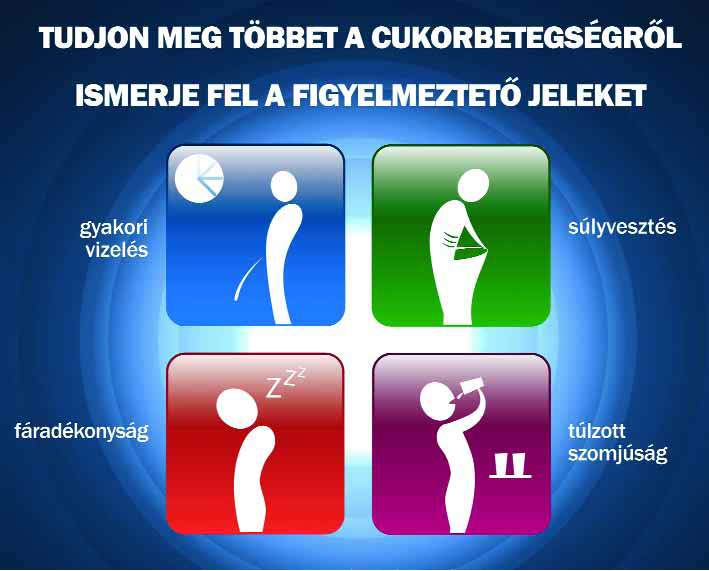 A cukorbetegség szövődményei