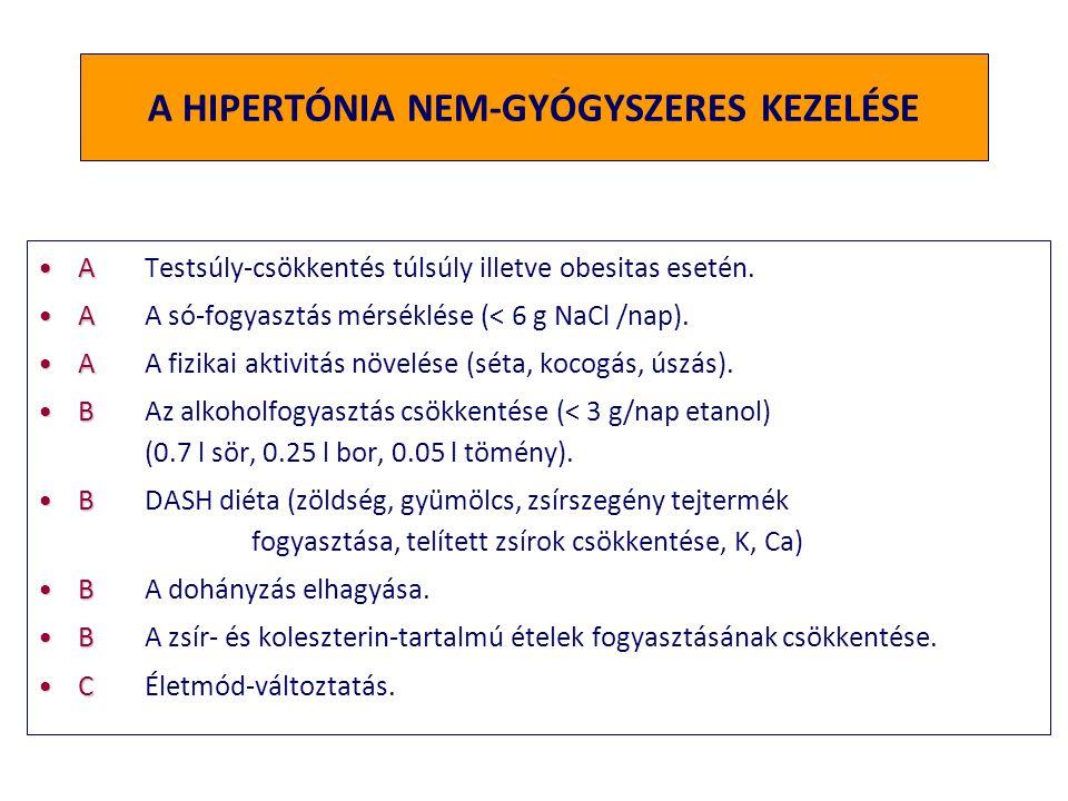 só hipertónia az)