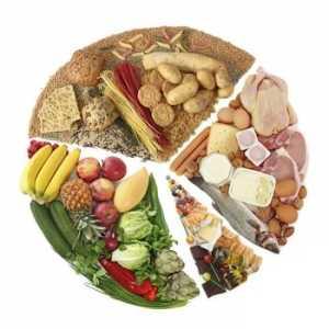 diéták egy hétig magas vérnyomás és elhízás esetén a magas vérnyomást jóddal kezeljük