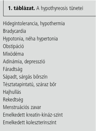 Vérnyomás és hypothyreosis - Hormonok November