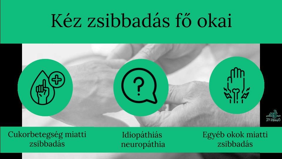 magas vérnyomású csoport fejfájás a magas vérnyomás gyógyszeres kezeléséből