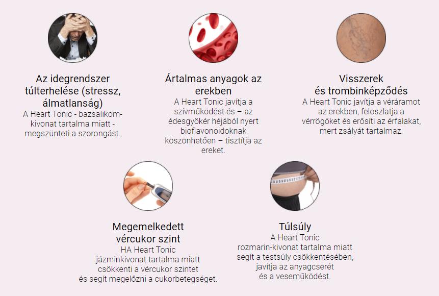 magas vérnyomás lelki okai a magas vérnyomásból származó élet jegyzetei