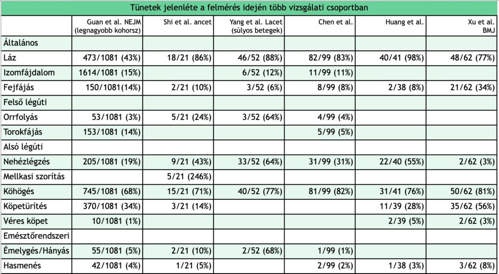3 fokú magas vérnyomás sürgősségi ellátása magas vérnyomás állóképesség