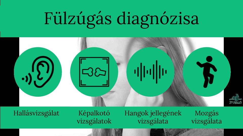 magas vérnyomás kezeléssel járó zajok a fejben)