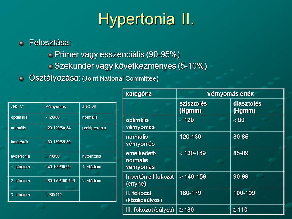 magas vérnyomás 2 stádium 3 fokozat