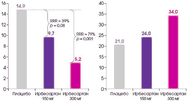 a hipotenzió és a magas vérnyomás egy és ugyanaz)
