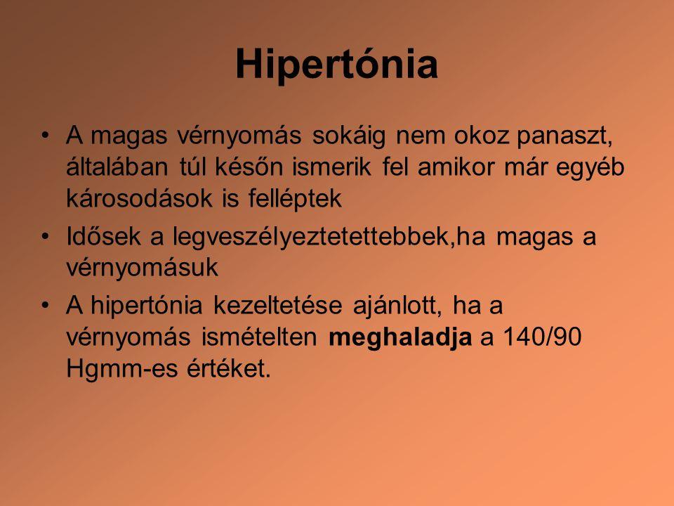 A Hipertónia Hétről