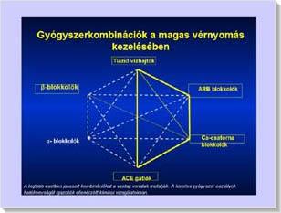 Artériás hipertónia 3 evőkanál. kockázat 4 - előrejelzés