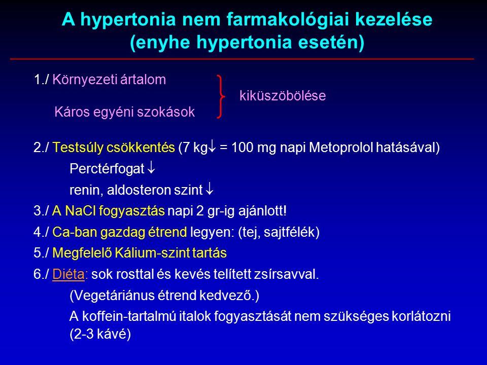 diéta hipertónia esetén 1)