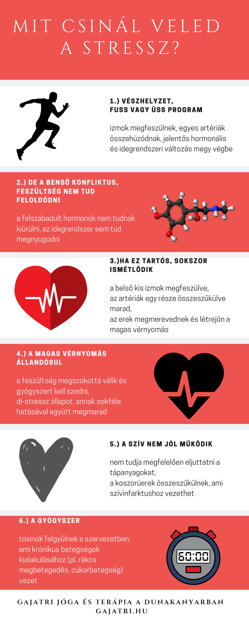 magas vérnyomás 3 stepini