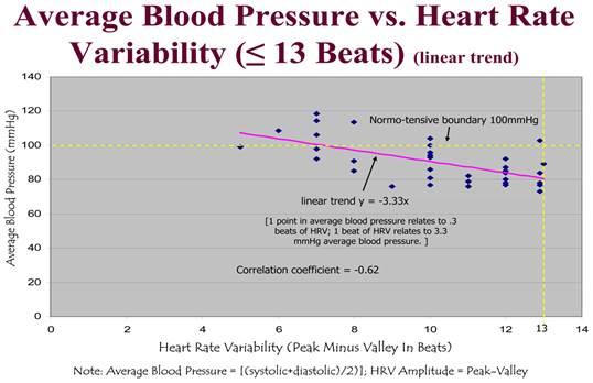 magas vérnyomás elleni gyógyszerek 1 fok