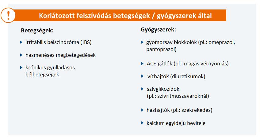 omeprazol és magas vérnyomás)
