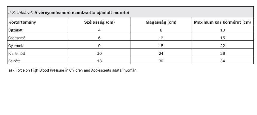 magas vérnyomás és magasság)