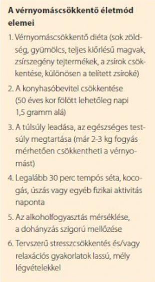 a magas vérnyomás megelőző kezelése)