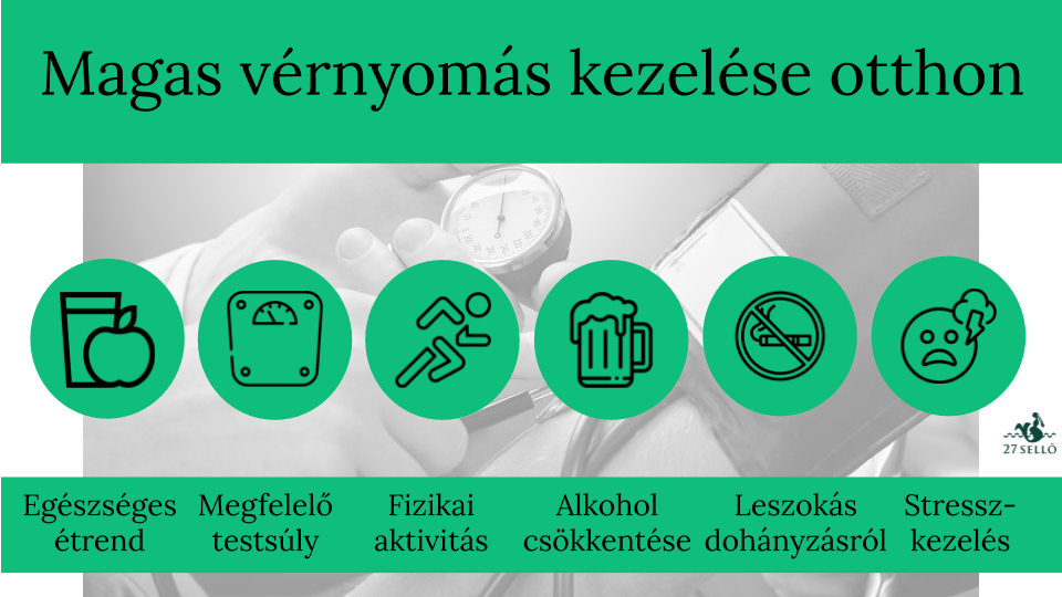 magas vérnyomás vese diéta)