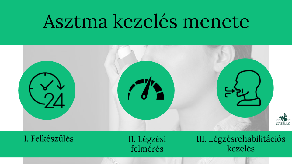 a magas vérnyomás terápiás kezelése)
