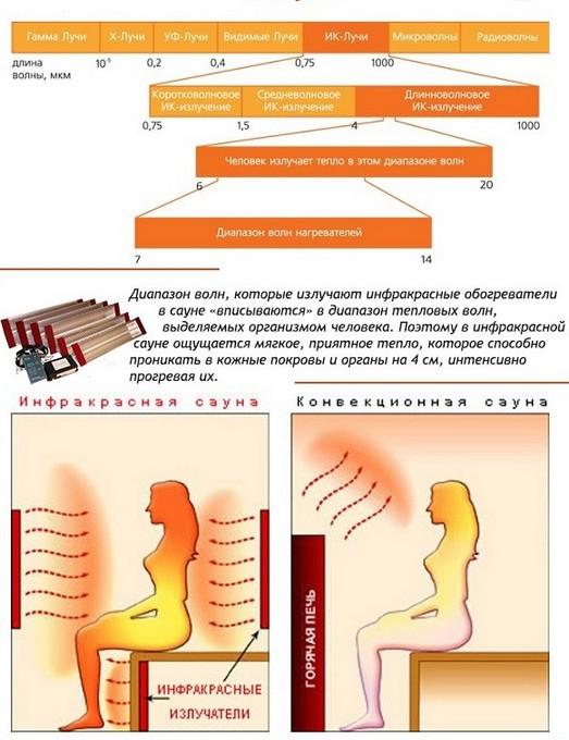 lehetséges-e ellátogatni a gőzfürdőbe magas vérnyomásban