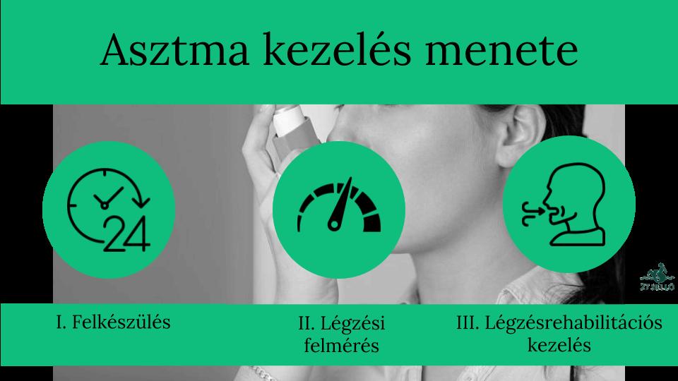 alternatív módszerek a magas vérnyomás kezelésére)