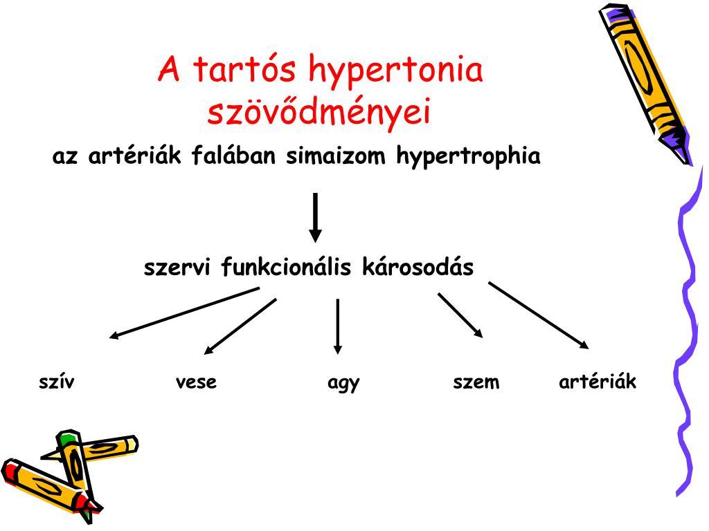 a tartós hipertónia az