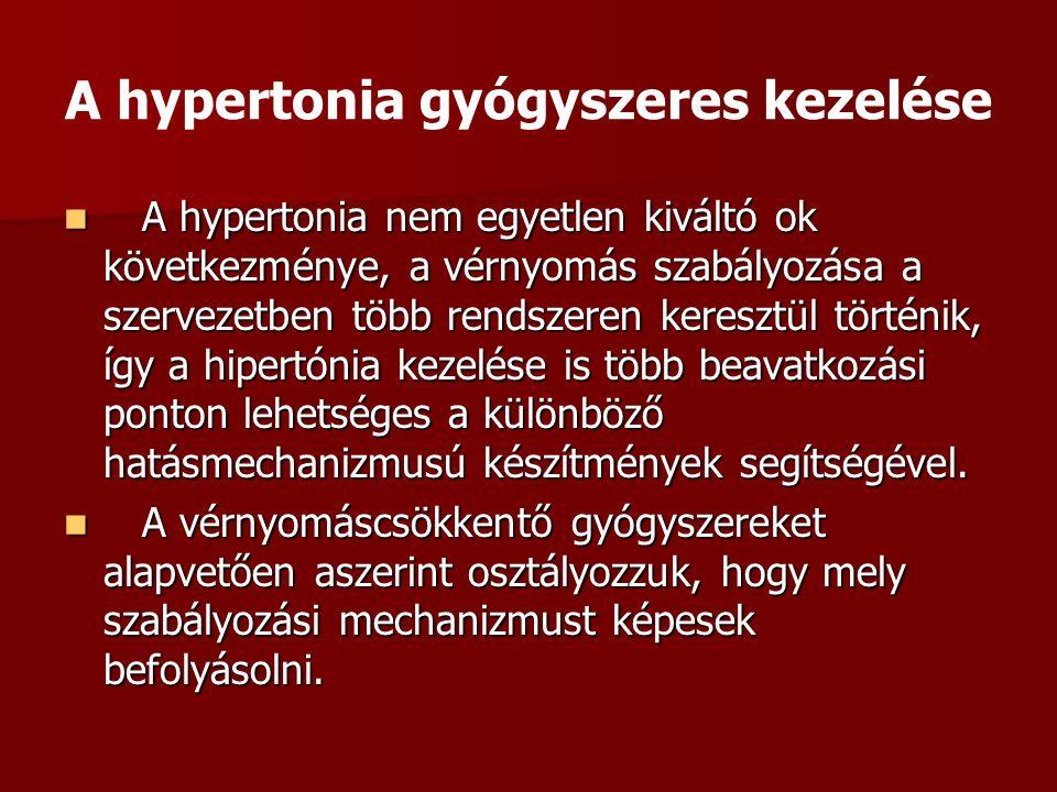 tubális hipertónia kezelése)