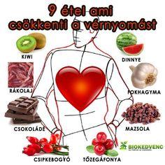 egészséges hipertónia