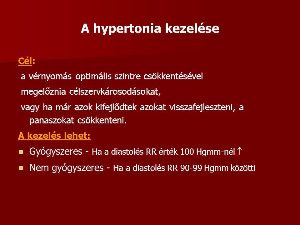 angina hipertónia kezelése)