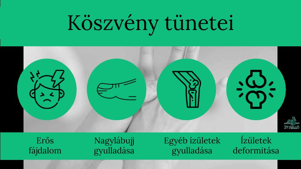 magas vérnyomás köszvény kezelésével)