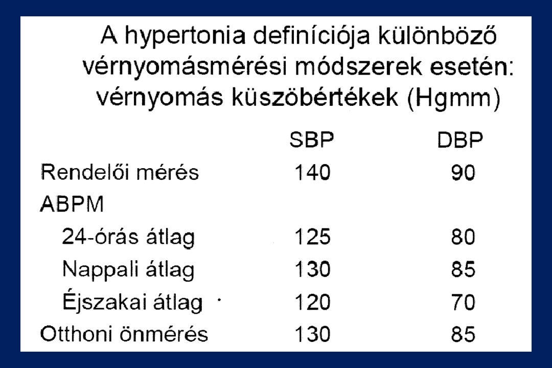 1 fokozatú magas vérnyomás és fogyatékosság)