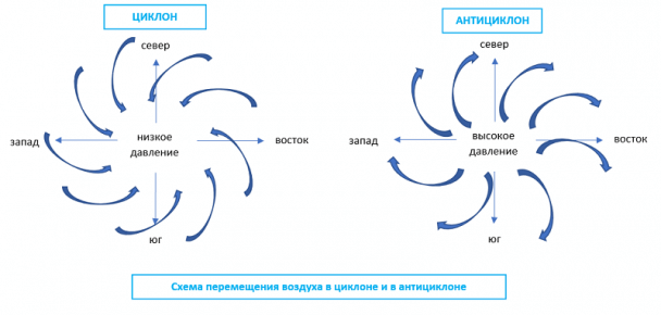 magas vérnyomású nystagmus)