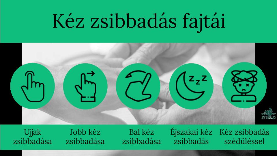 magas vérnyomás és a végtagok zsibbadása)