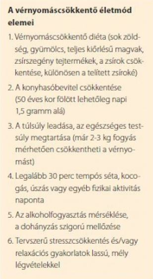 a hipertónia első csoportja)