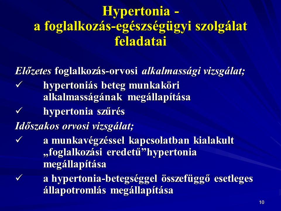hipertónia alkalmasság)