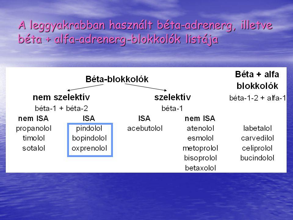 alfa adrenerg blokkolók magas vérnyomás)