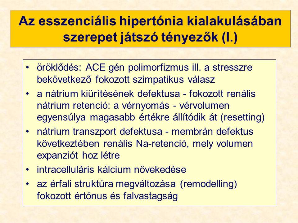 a hipertónia kialakulásának fő tényezői)