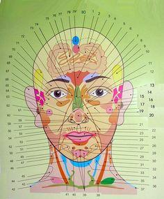keleti orvoslás hipertónia kezelése)