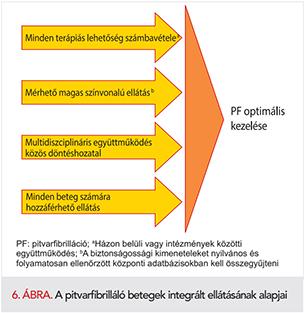 asd 2 hipertónia vélemények kezelése)