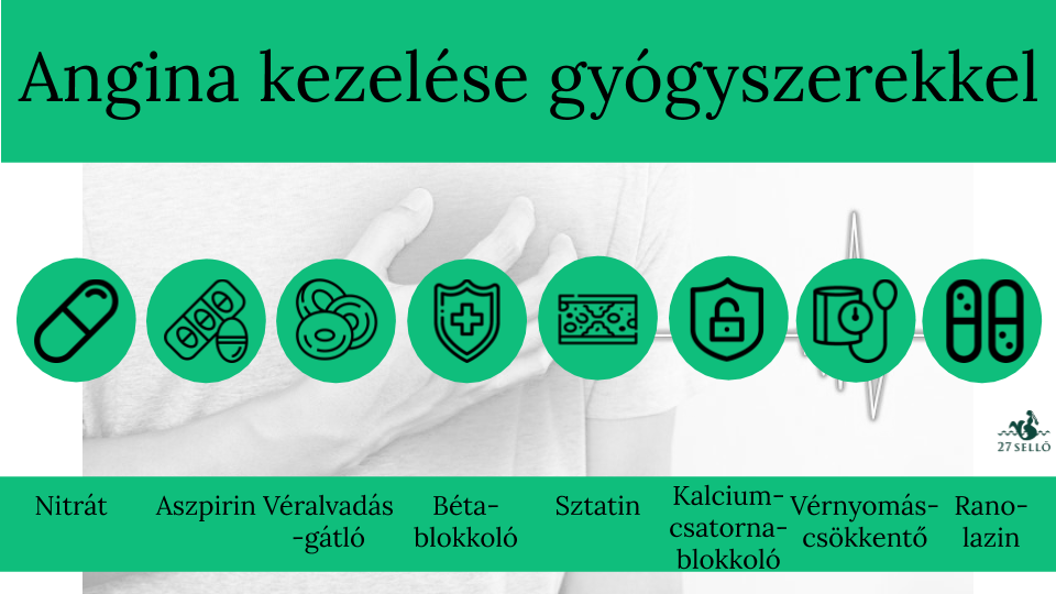 a magas vérnyomás rohamának tünetei)