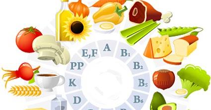 pp-vitamin magas vérnyomás esetén)