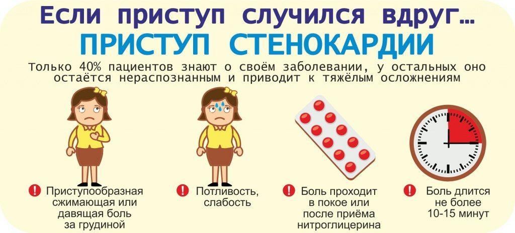 magas vérnyomás kezelése lozap plus