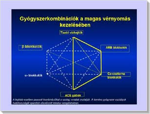 elektrokardiogram és magas vérnyomás)