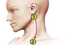 akupunktúra a magas vérnyomás kezelésében)