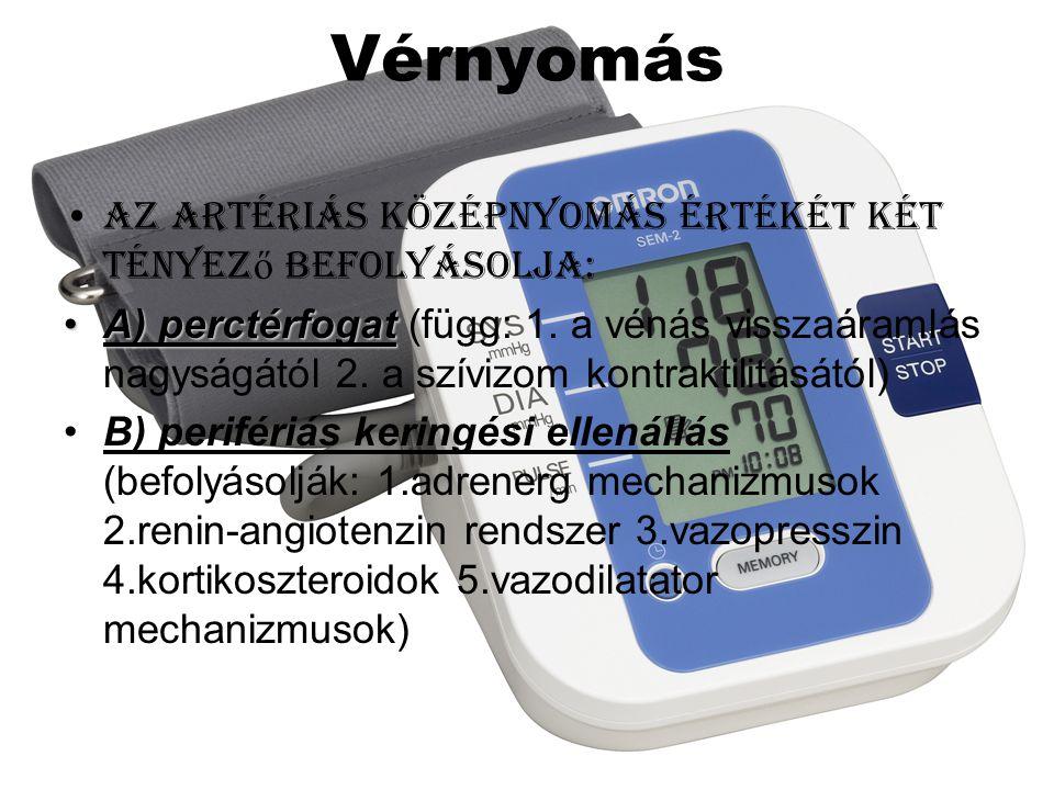 második és harmadik fokú magas vérnyomás)