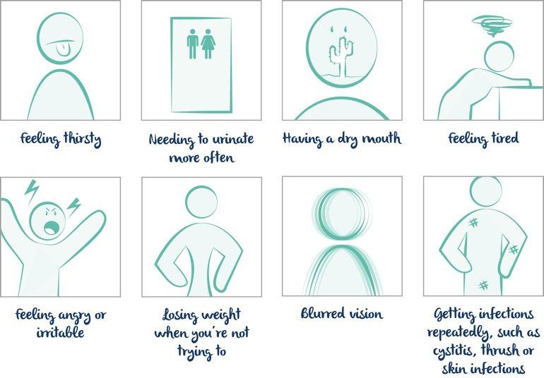 magas vérnyomás kezelés megelőzése népi gyógymódokkal PNFA hipertónia esetén