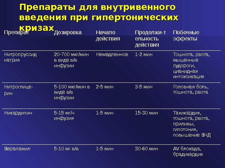 hipertónia adrenerg blokkolókban)