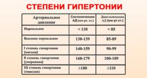 magas vérnyomás adelfan